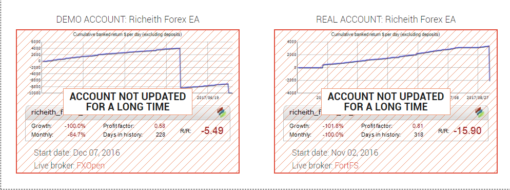 Richeith forex EA: Accounts not updated