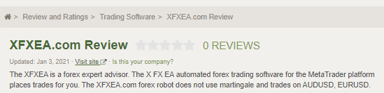 XFXea Aggressive Review:-No Customer Reviews