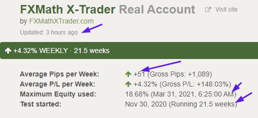 FXMath X-Trader Review: Forex peace army