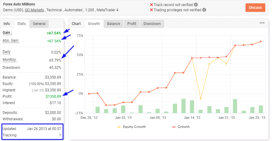 Forex Auto Millions Customer Reviews