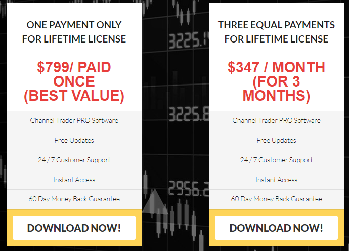 Channel Trader Pro Packages