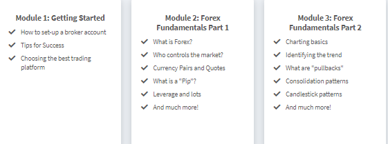 UOP FX Review: Training Modules